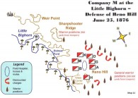 Map of the Battle Showing the Defense at Reno Hill
