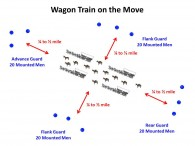 Wagon Train Tactics
